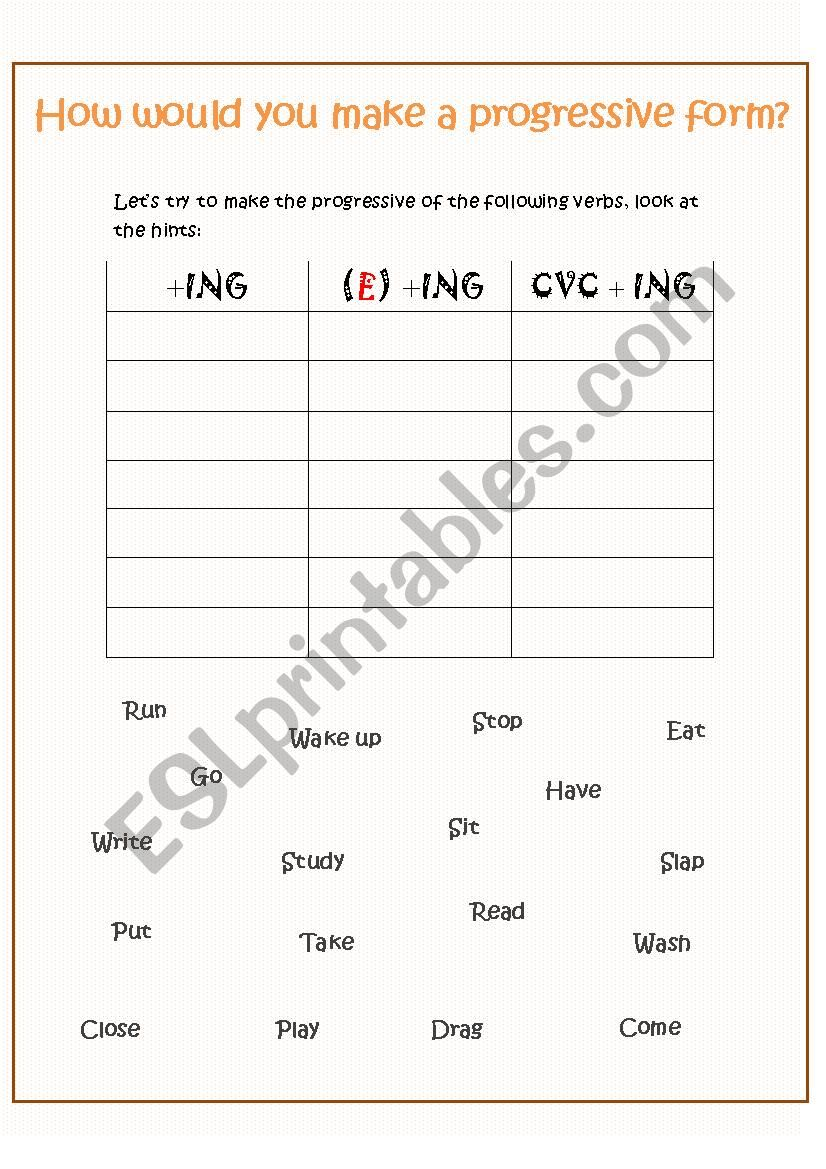Making Progressive form worksheet