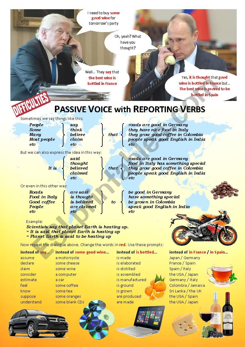 Passive Voice with reporting verbs