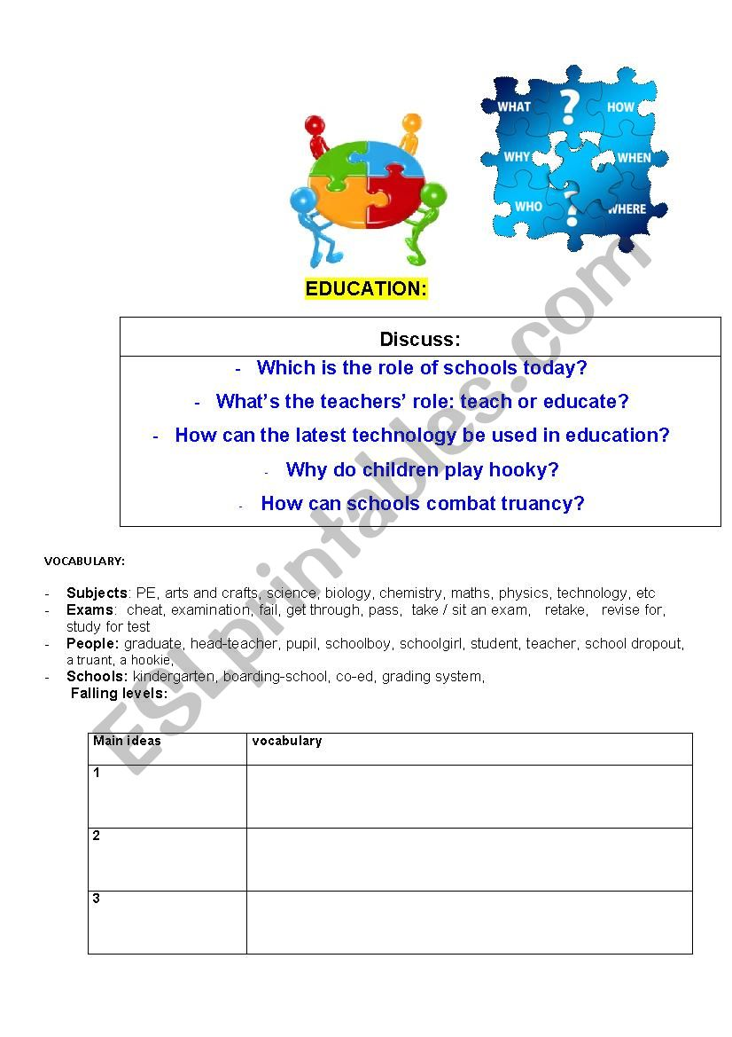 Jigsaw reading on Education worksheet