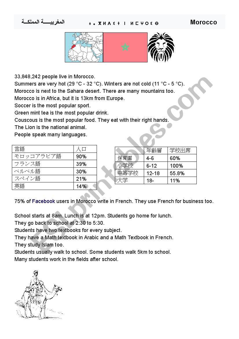 Morocco fact sheet worksheet