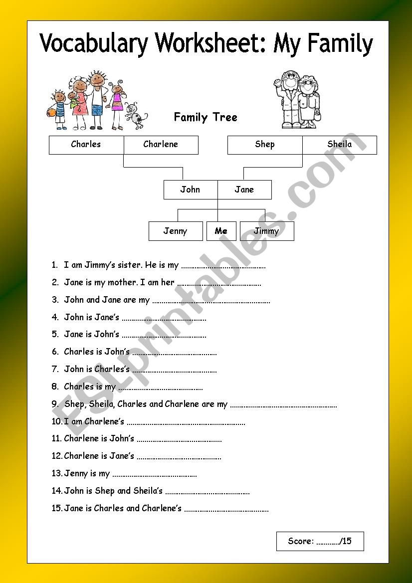 Simpsons Family (genitive case)