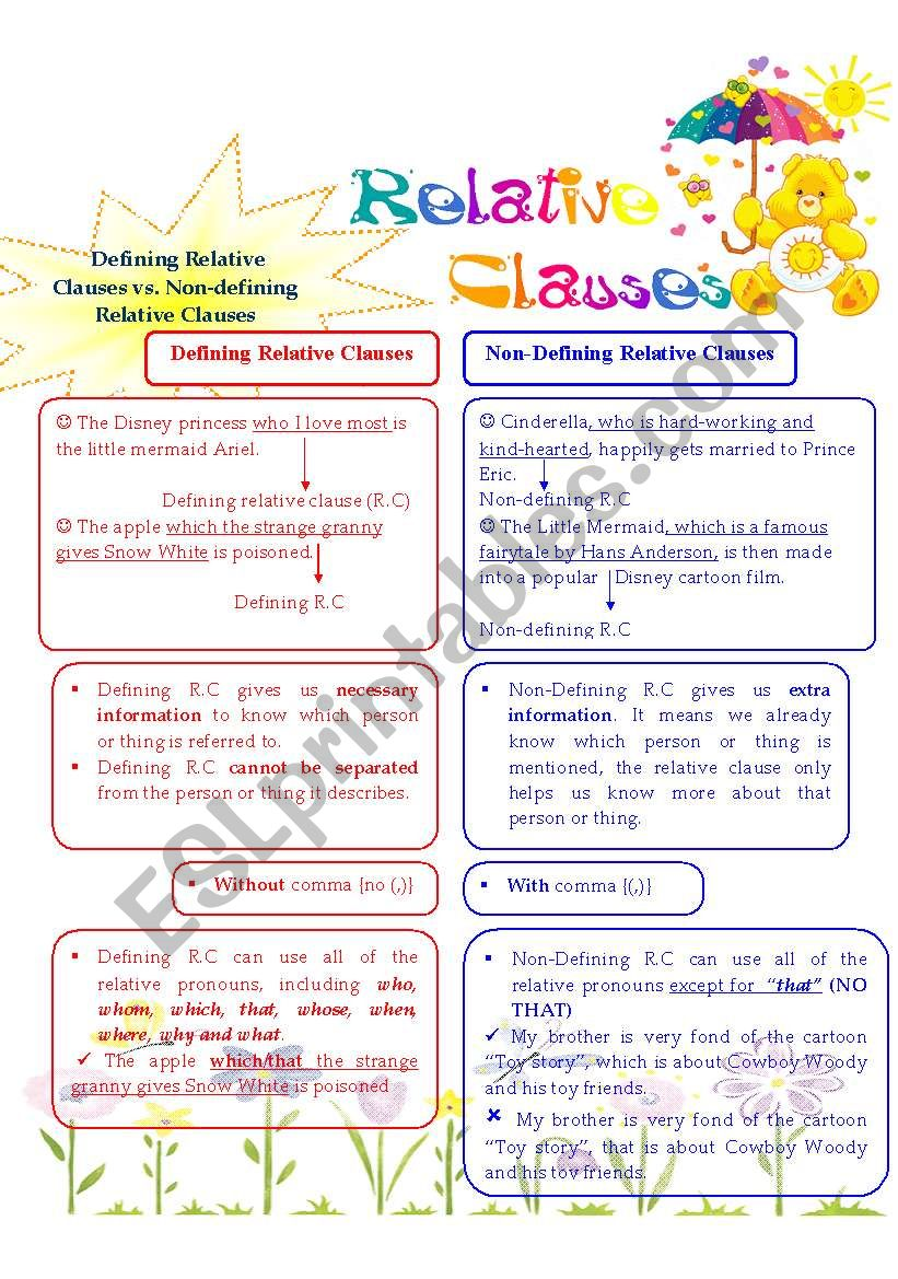 Defining Relative Clause vs. Non-defining Relative Clause