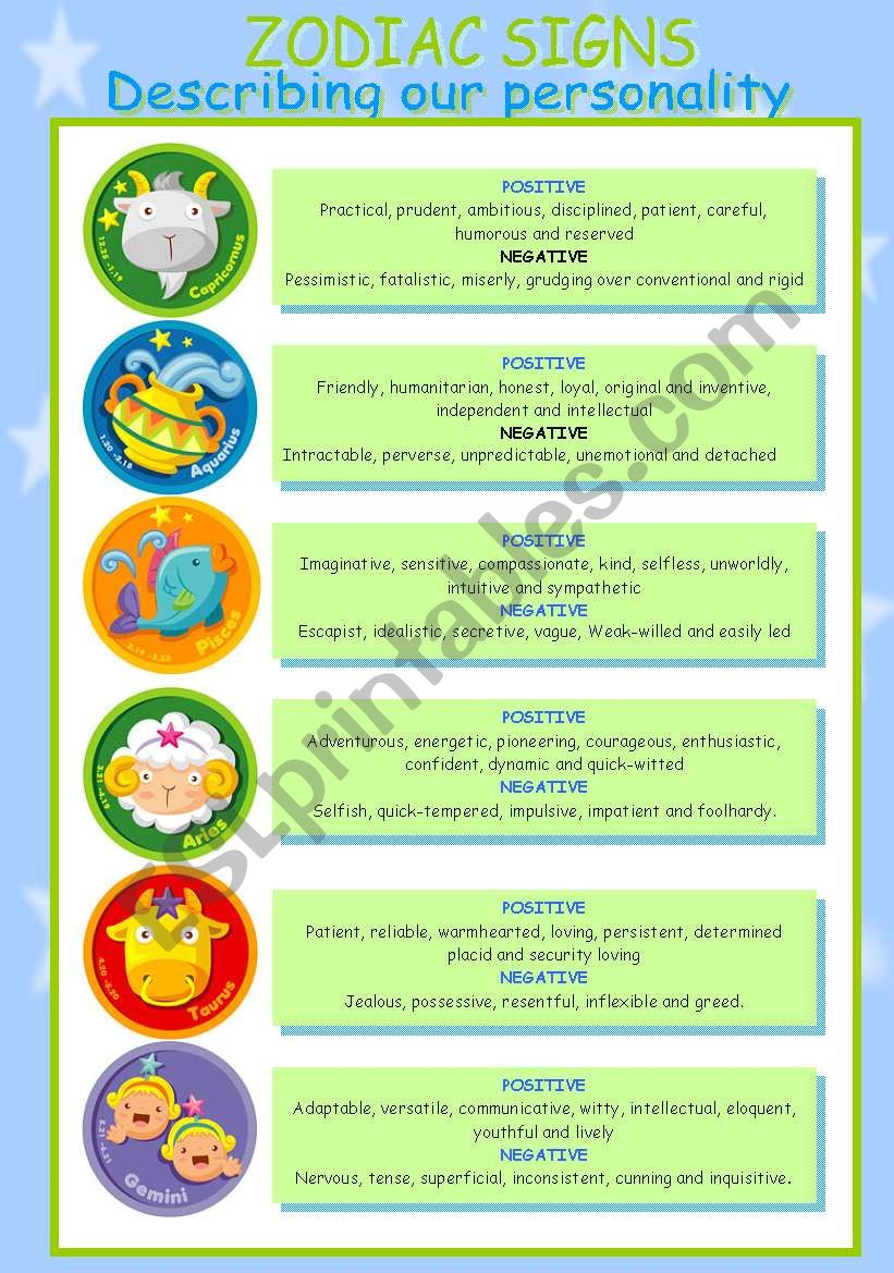 Zodiac Signs (Personality Positive and Negative aspects