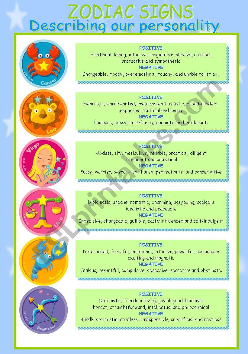 Zodiac Signs (Personality Positive and Negative aspects) - ESL