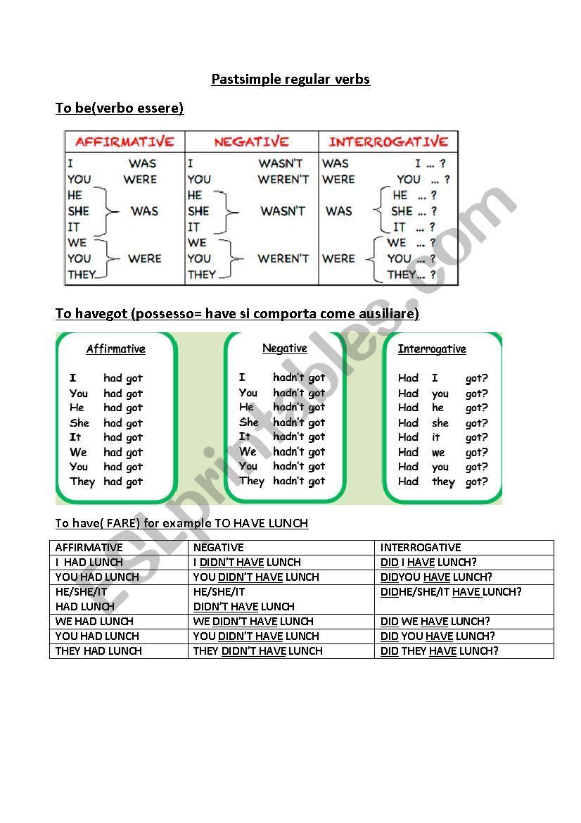 PRESENT SIMPLE SCHEME worksheet