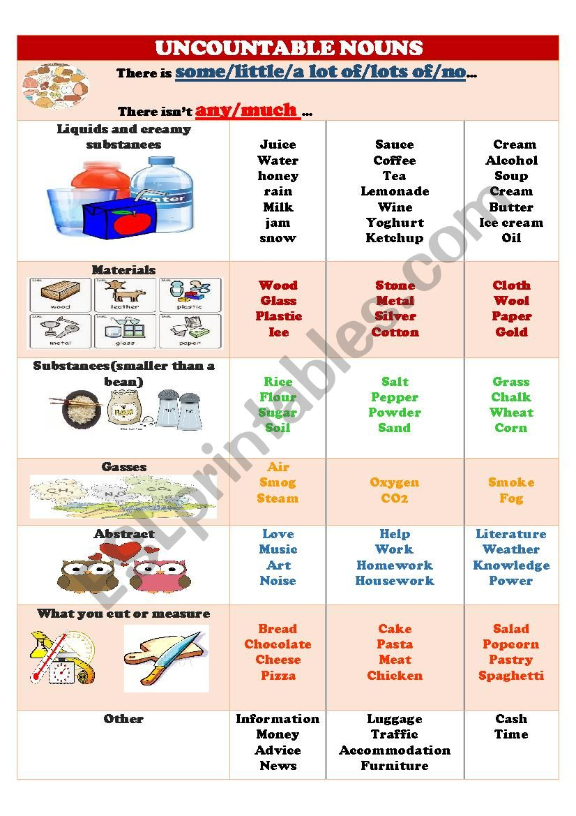 countable/uncountable poster worksheet