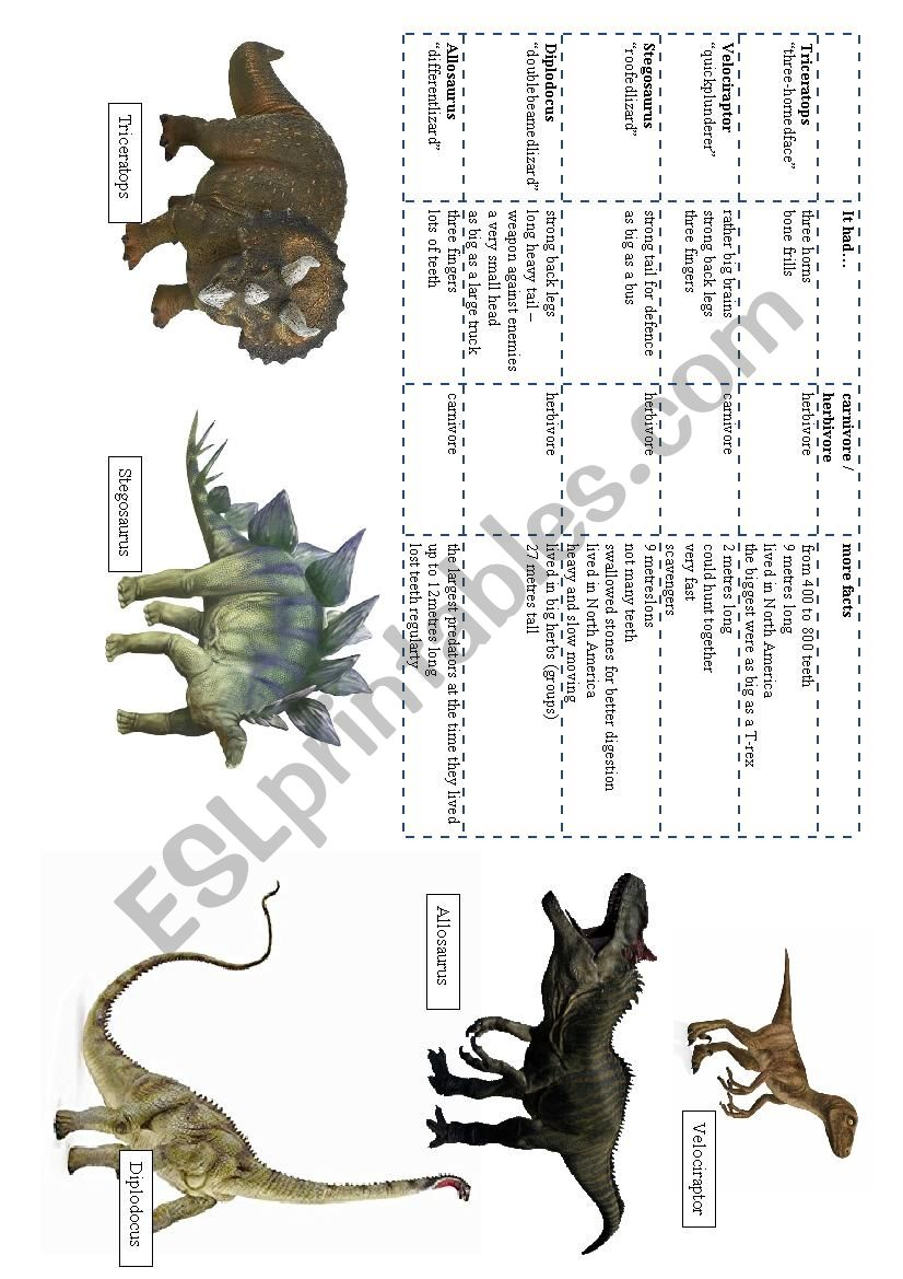 worksheet for writing (about dinosaurs)