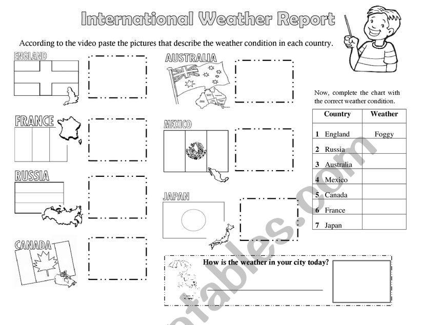 INTERNATIONAL WEATHER REPORT worksheet