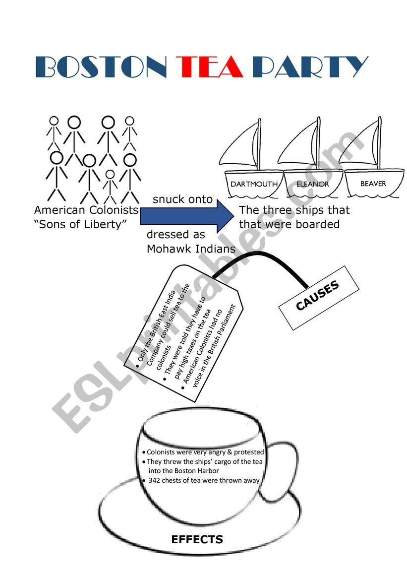 Boston Tea Party Template worksheet