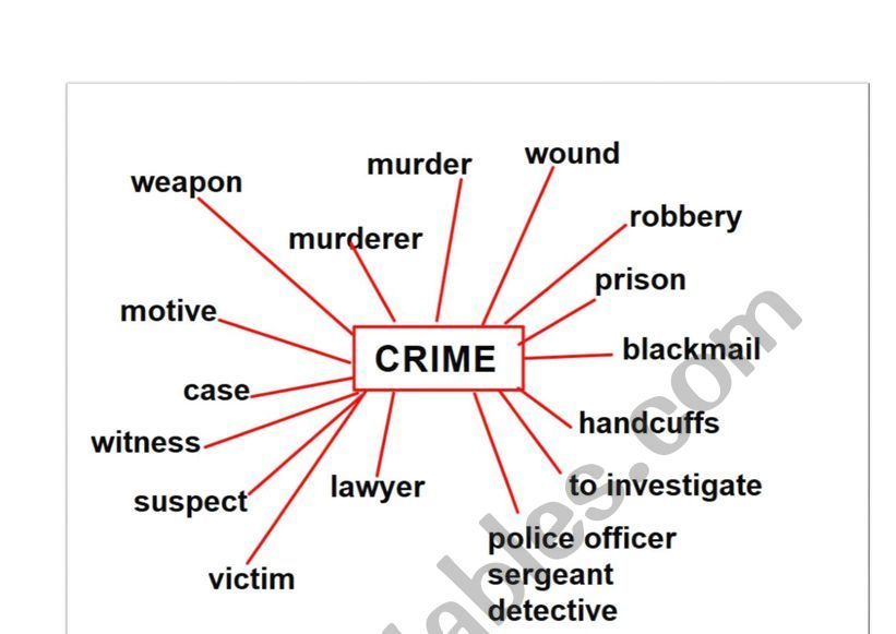 crime mind map esl worksheet by jjlechto. Black Bedroom Furniture Sets. Home Design Ideas