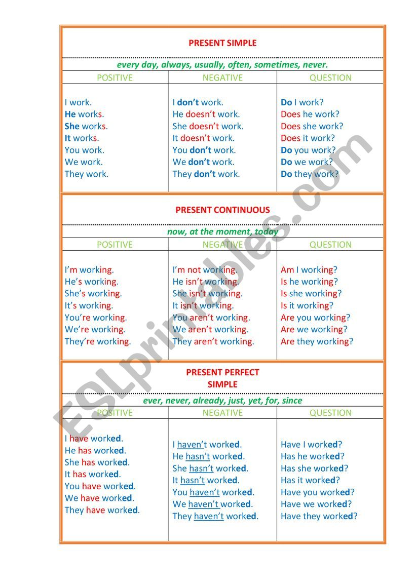 English Tenses in charts worksheet