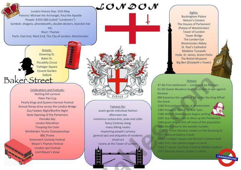 Mind Map Of London Esl Worksheet By Natatea4er
