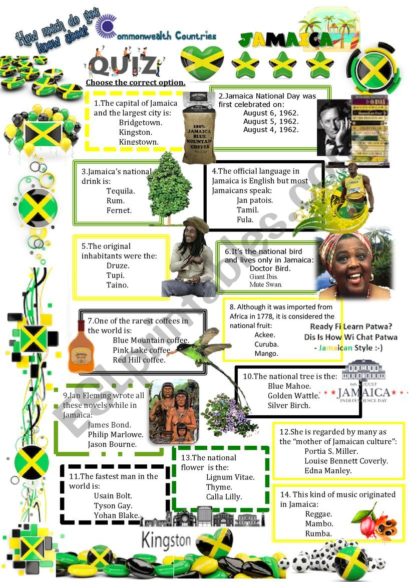 Commonwealth Countries-Jamaica-Quiz
