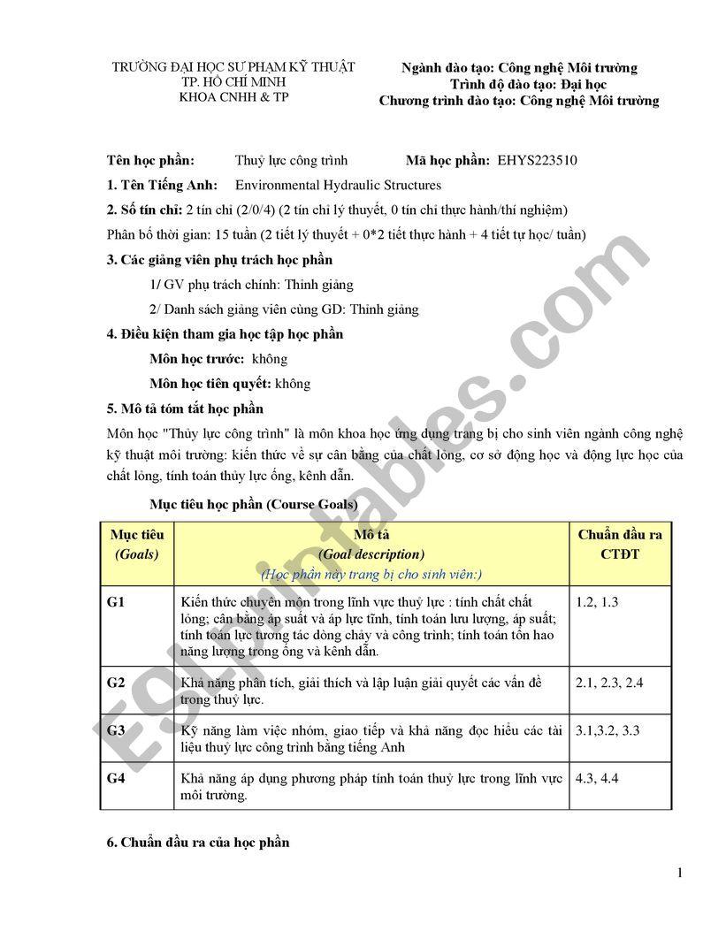 Learn technical worksheet