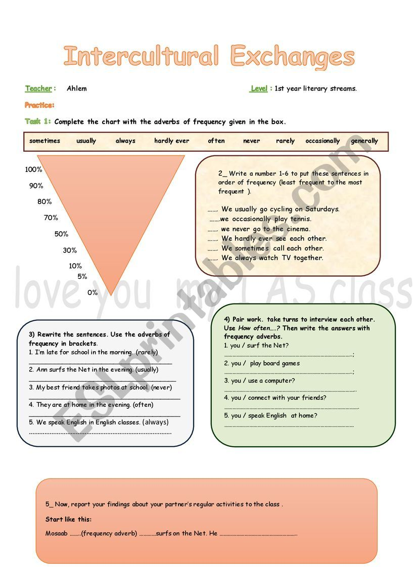 Intercultural Exchanges 1 AS (Frequency Adverbs)