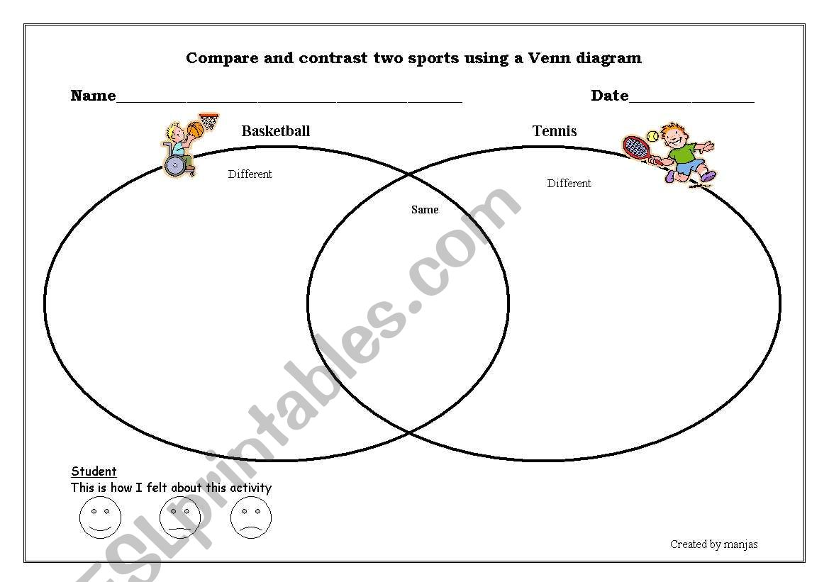 compare and contrast sports venn diagram