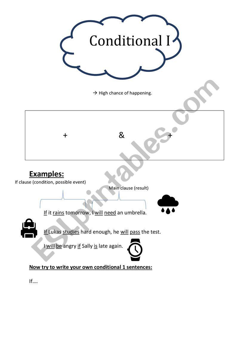 Conditional 1 Cheat sheet worksheet