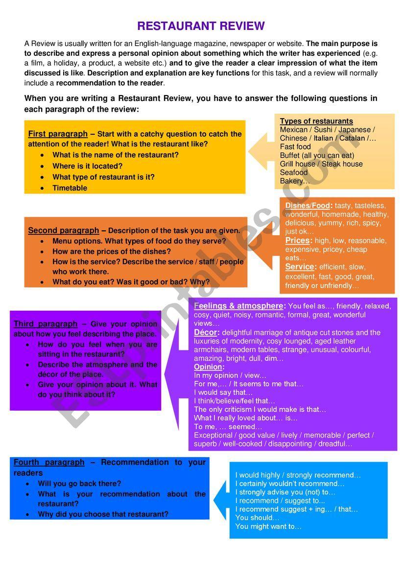 Restaurant Review guide worksheet