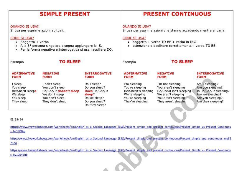 Simple Present - ESL Worksheet By Erybarz
