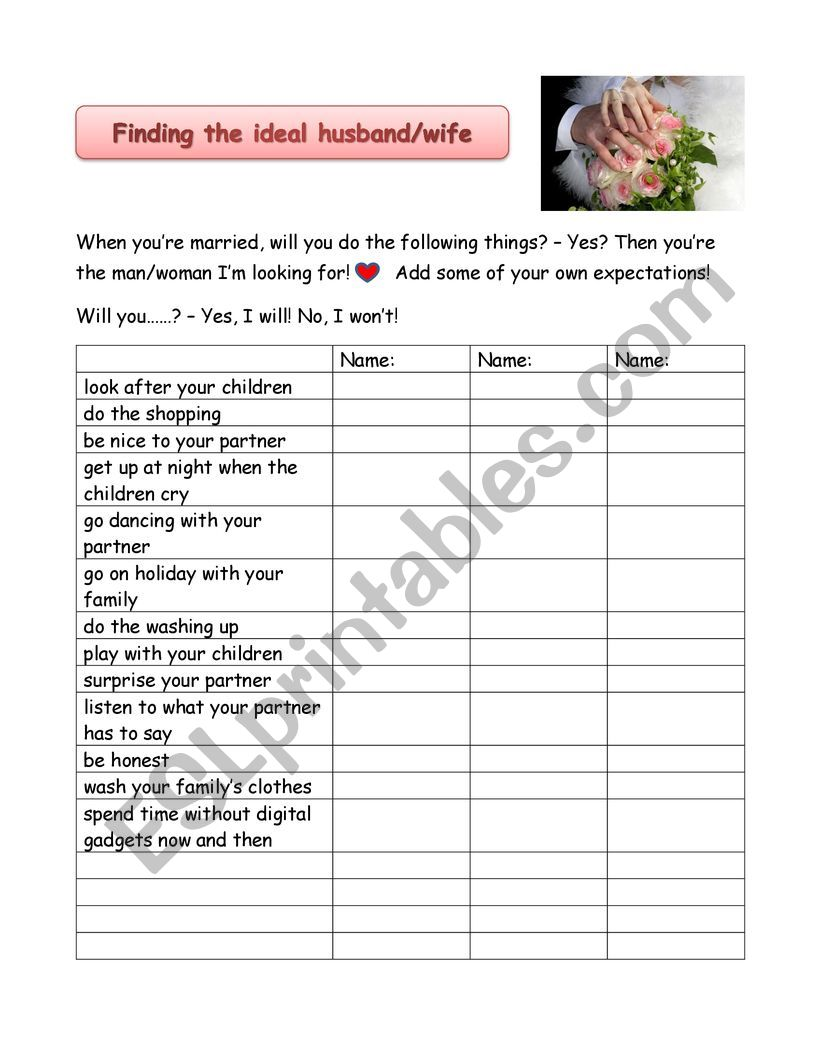 will future communicative exercise - finding the ideal husband/wife