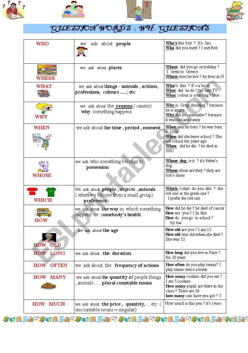 grammar worksheet about wh questions esl worksheet by patou. Black Bedroom Furniture Sets. Home Design Ideas